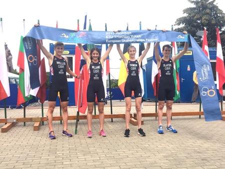 Freya ETU Youth Championships